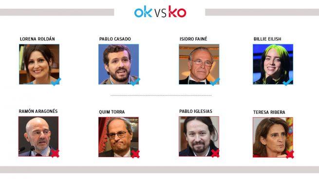 Los OK y KO del martes, 28 de enero