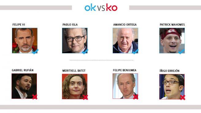 Los OK y KO del martes, 4 de febrero