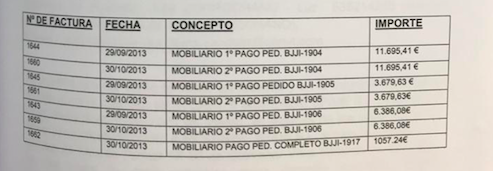 Villarejo pagó al jefe de Seguridad del BBVA 75.444 euros en muebles