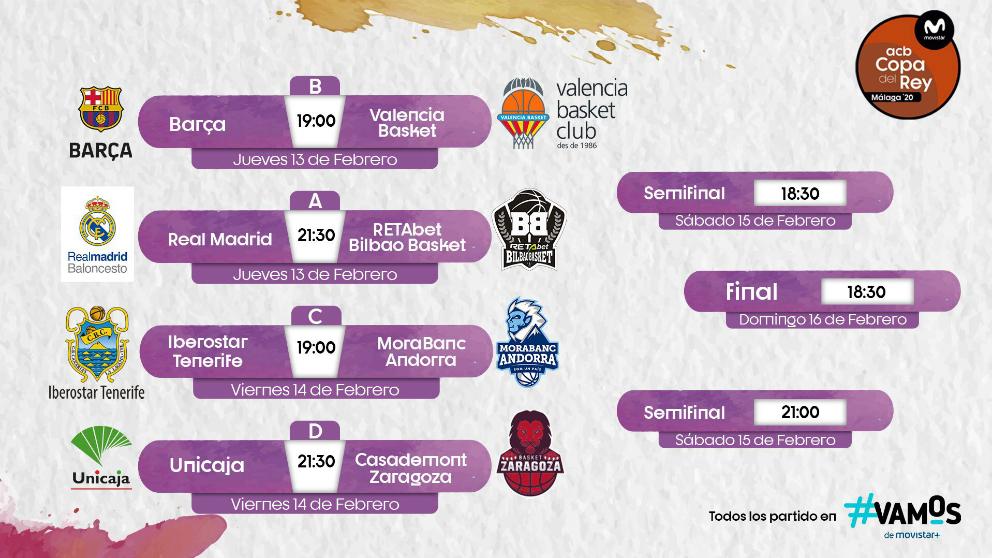 Cuadro de la Copa del Rey de Baloncesto 2020.