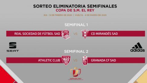 Así quedan las semifinales de la Copa del Rey 2019-20.
