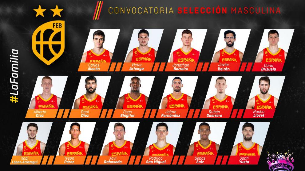 Estos son los 17 elegidos por Scariolo. (feb.es)