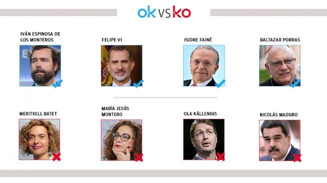 Los OK y KO del miércoles, 12 de febrero