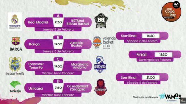 Copa del Rey Baloncesto