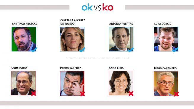 Los OK y KO del jueves, 13 de febrero