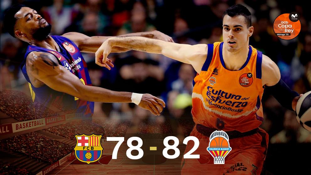 El Valencia Basket dio la primera gran sorpresa de la Copa del Rey.