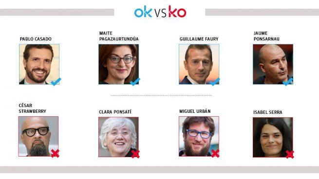 Los OK y KO del viernes, 14 de febrero
