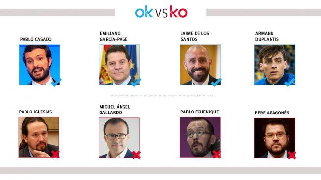Los OK y KO del domingo, 16 de febrero