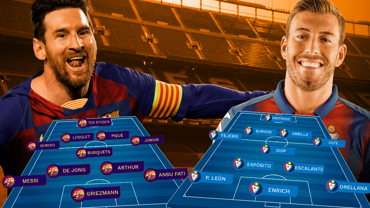 Barcelona y Eibar se enfrentan en el Camp Nou.