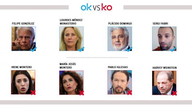 Los OK y KO del martes, 25 de febrero