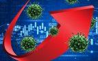 El coronavirus contagia al mercado: el índice del miedo se dispara y marca máximos de dos años