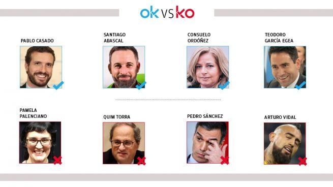 Los OK y KO del miércoles, 26 de febrero