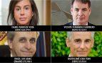 Un centenar de altos cargos del Gobierno de Sánchez cobraron más de 100.000 € en 2019