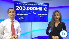 Lo que esconde plan económico de Sánchez contra el coronavirus