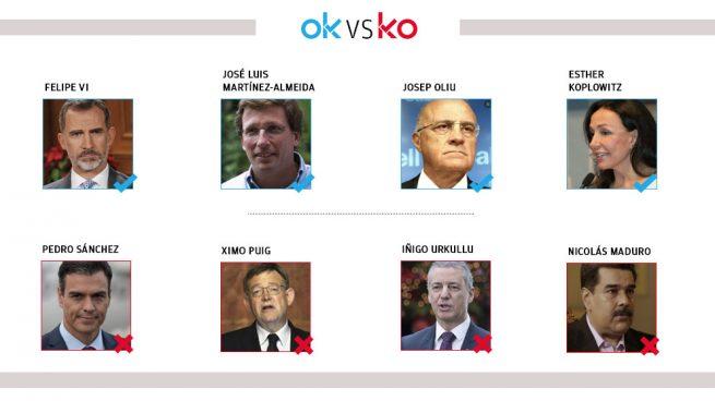Los OK y KO del viernes, 27 de marzo