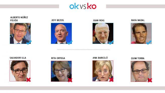 Los OK y KO del sábado, 28 de marzo