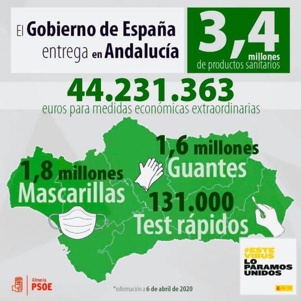 El PSOE utiliza políticamente el material sanitario entregado por el Gobierno a la Junta de Andalucía