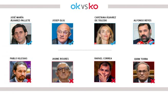 Los OK y KO del miércoles, 8 de abril