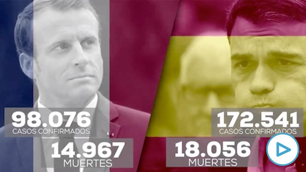 Pedro Sánchez frente a Macron