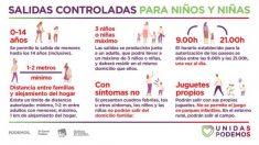 Infografía difundida por Podemos