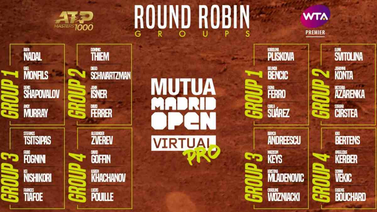 Cuadro del Mutua Madrid Open Virtual. (@MutuaMadridOpen)