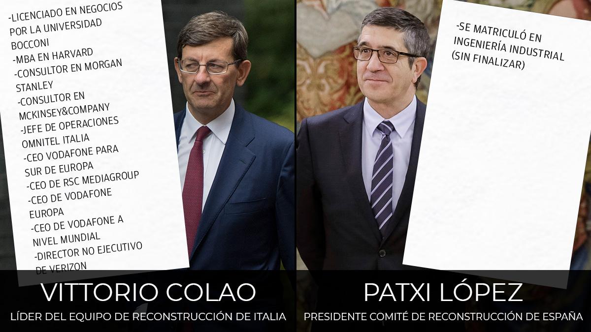 Comparativa del currículum del italiano Vittorio Colao y del socialista Patxi López.