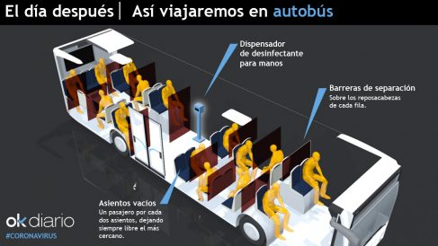 Así serán los autobuses tras el confinamiento