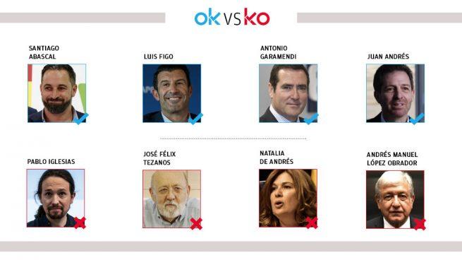 Los OK y KO del miércoles, 20 de mayo