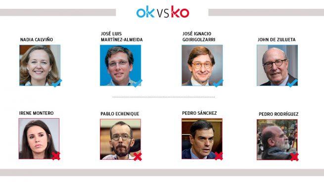 Los OK y KO del viernes, 22 de mayo