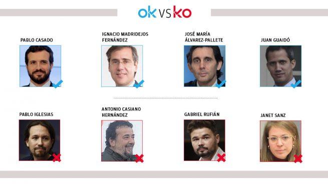 Los OK y KO del viernes, 29 de mayo