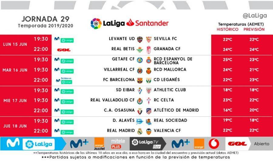 Las sorpresas de Tebas con los horarios de la Liga: partidos a las 13:00, previsión de temperaturas…