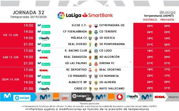 Estas son las fechas y los horarios de las dos próximas jornadas de Liga