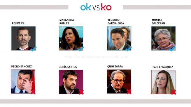 Los OK y KO del domingo, 31 de mayo