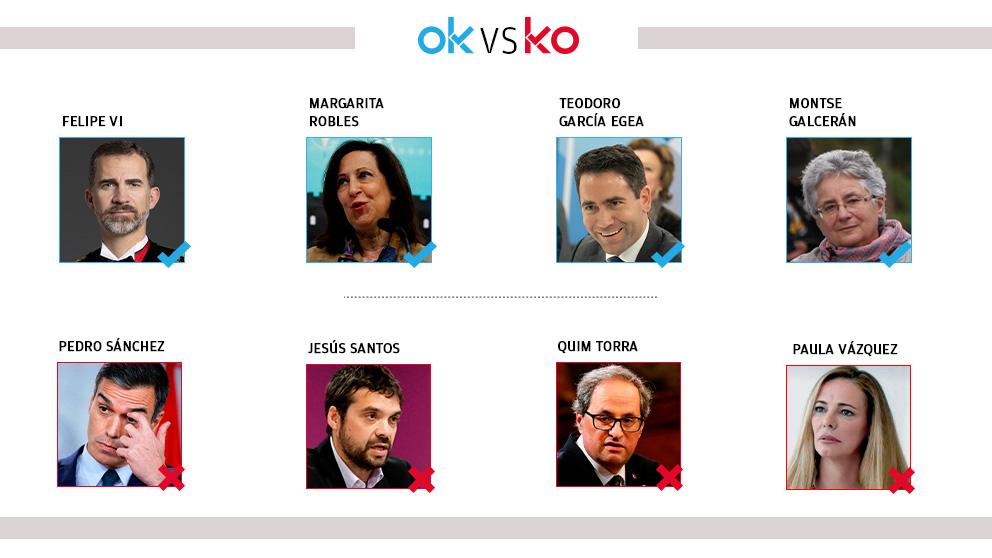 Los OK y KO del domingo, 31 de mayo – Noticias España