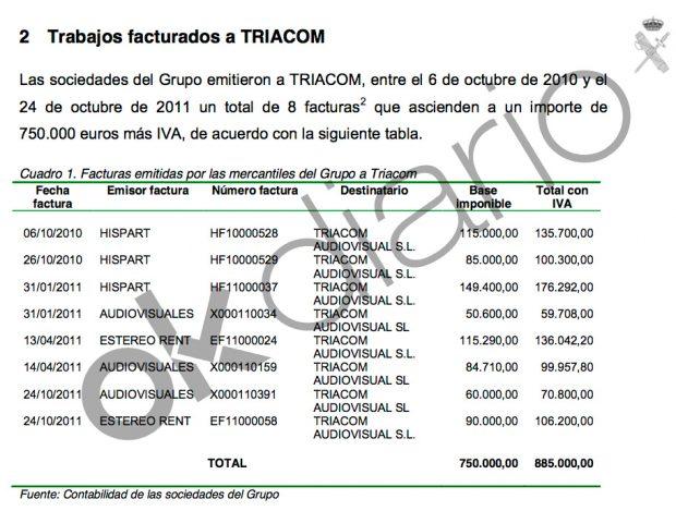 La Guardia Civil confirma que una productora del entramado de Roures financió ilegalmente la campaña de Mas