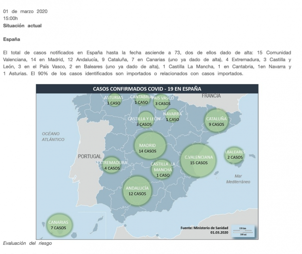 Moncloa mantuvo el riesgo «moderado» pese a que Seguridad Nacional informó del contagio general el 1-M