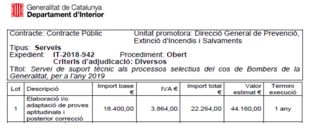 Contrato público del Departamento de Interior de la Generalitat a Facthum Talent Management SL.