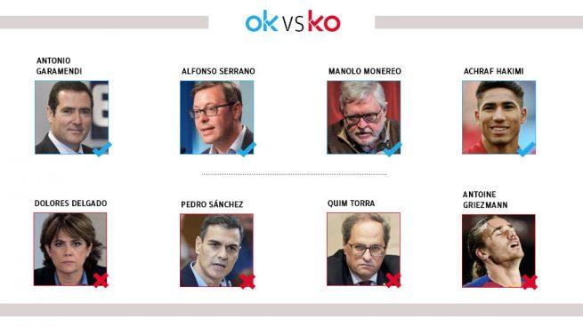 Los OK y KO del viernes, 26 de junio
