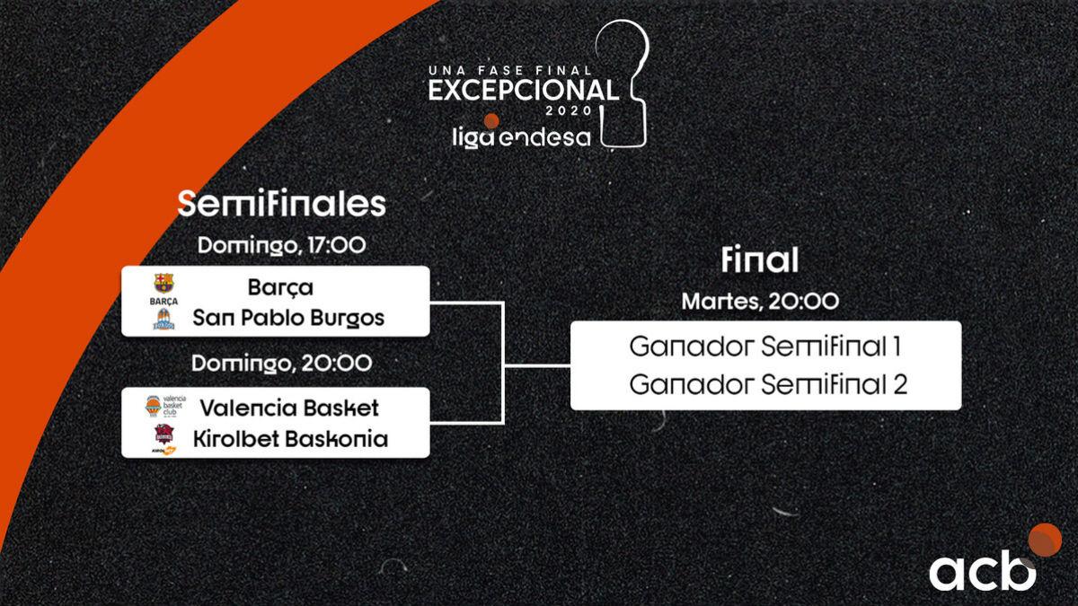 Las semifinales de la Fase Final de la Liga Endesa.