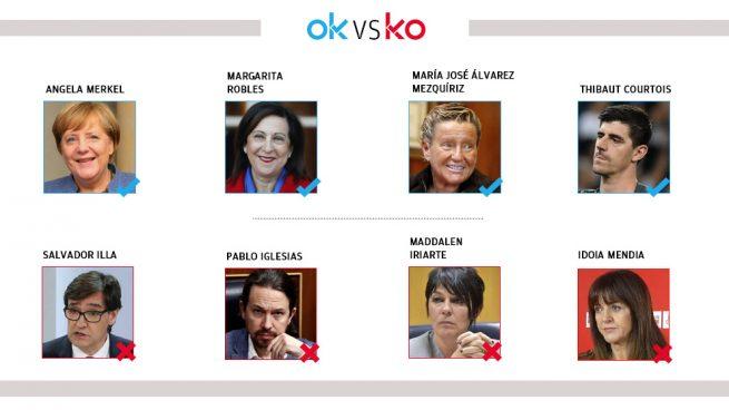 Los OK y KO del martes, 30 de junio