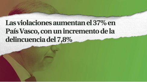 Propaganda electoral de Vox para las elecciones autonómicas vascas del 12-J.
