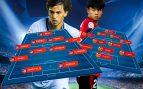 Atlético de Madrid – Mallorca: a cerrar la Champions