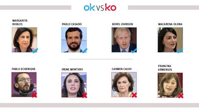 Los OK y KO del jueves, 9 de julio