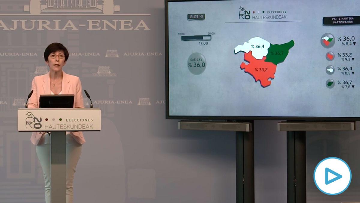 La participación en las elecciones vascas