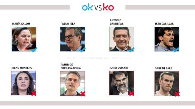 Los OK y KO del miércoles, 15 de julio
