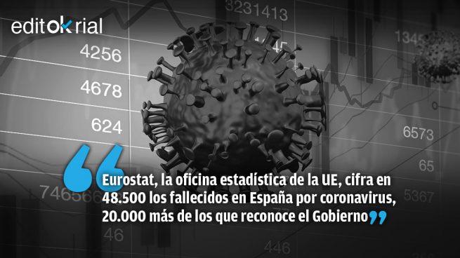 La UE desnuda las mentiras del Gobierno: faltan 20.000 muertos