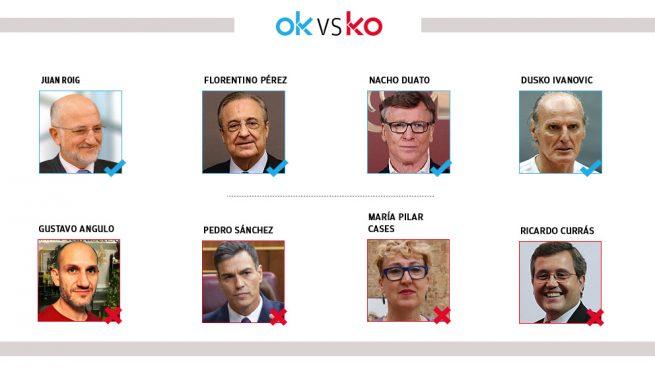 Los OK y KO del miércoles, 1 de julio