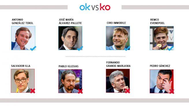 Los OK y KO del domingo, 2 de agosto