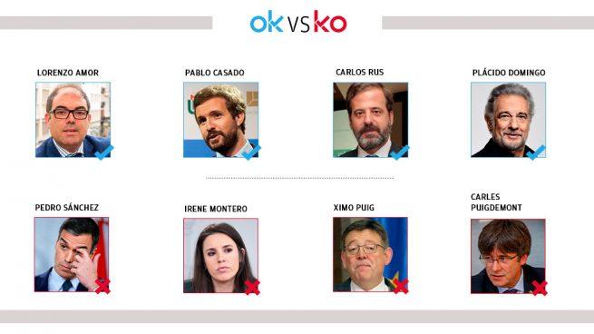 Los OK y KO del jueves, 6 de agosto