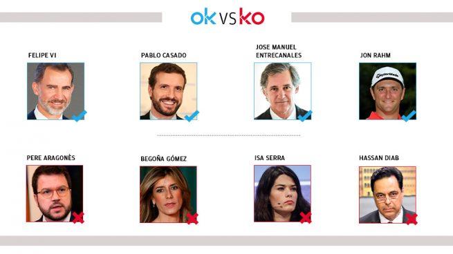 Los OK y KO del martes, 11 de agosto